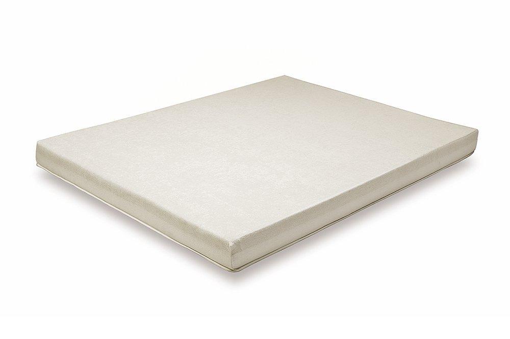 Memory matelas pour canap lits for Matelas pour canape lit