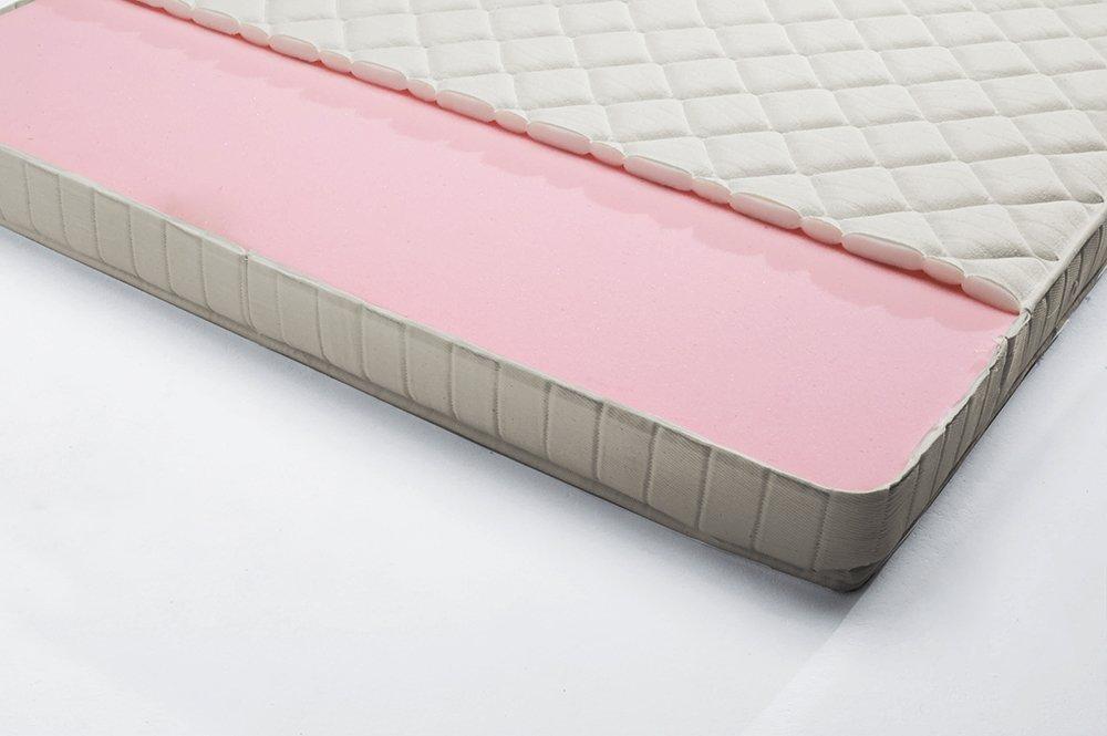 Soft matelas pour canap lits for Matelas pour canape lit
