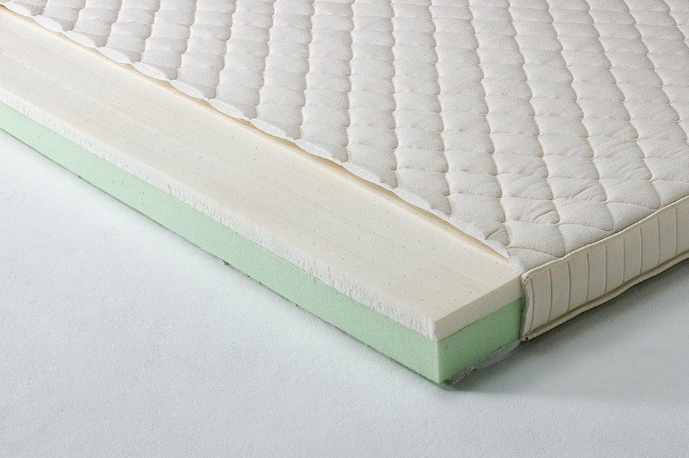 Sofa bed mattresses manufacturing